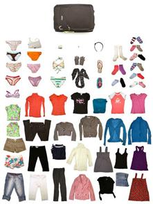 куфар, дрехи