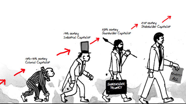 Икономическата еволюция