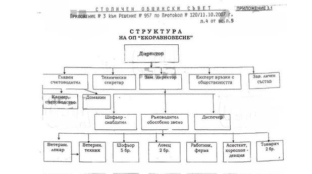 Схема Екоравновесие