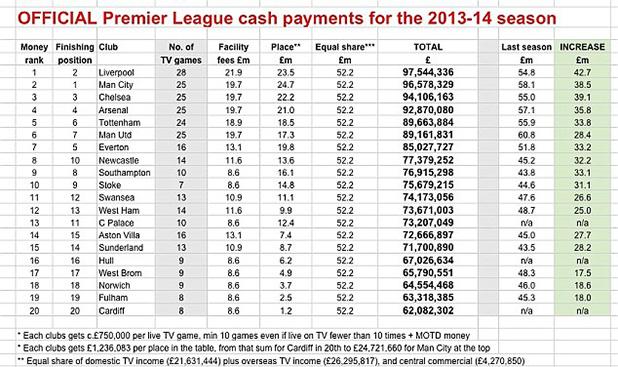 приходи във висшата лига 2014