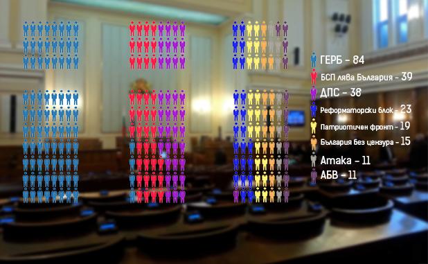 43-то Народно събрание