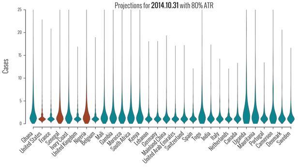 Ебола инфографика