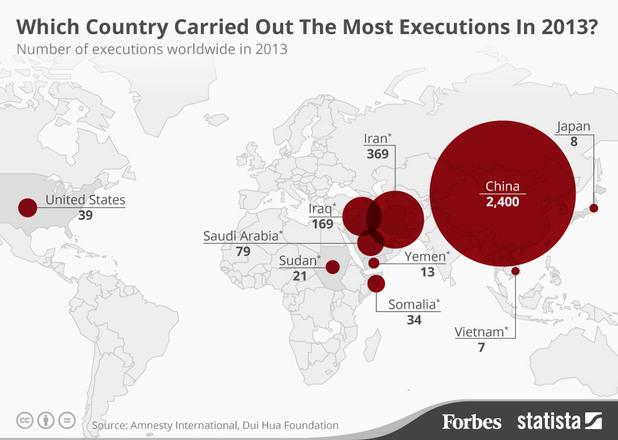 статистика на смъртните присъди през 2013