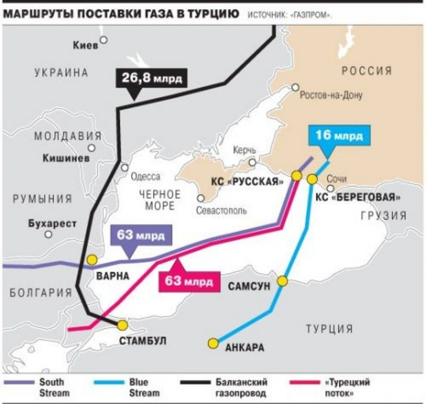 """""""Турски поток"""" ще влиза в Европа през Каякьой"""