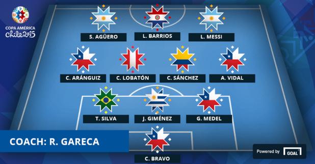 Идеален отбор на Копа Америка 2015г.