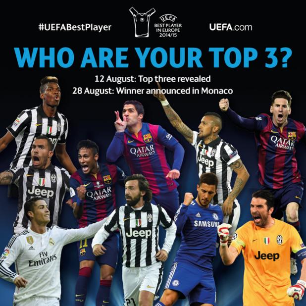 най-добър играч в европа 2015 г.