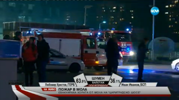 Пожар пламна в Mall of Sofia