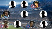 шампионска лига, идеален отбор, идеален отбор групи 2015