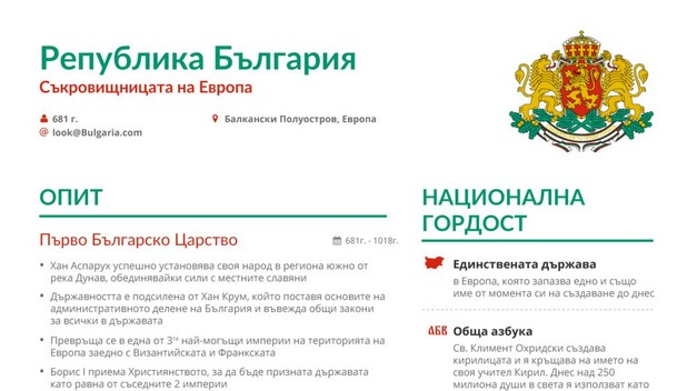 cv на българия