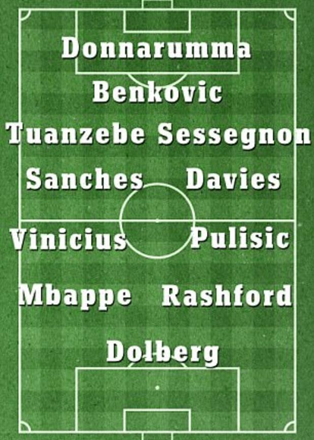 Идеален отбор на тийнейджърите в големия футбол
