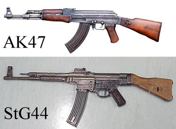 калашников, автомат калашников, ак-47