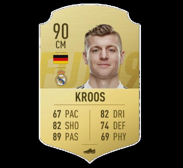 FIFA 19 рейтинги