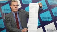 Бюлетина за евроизборите