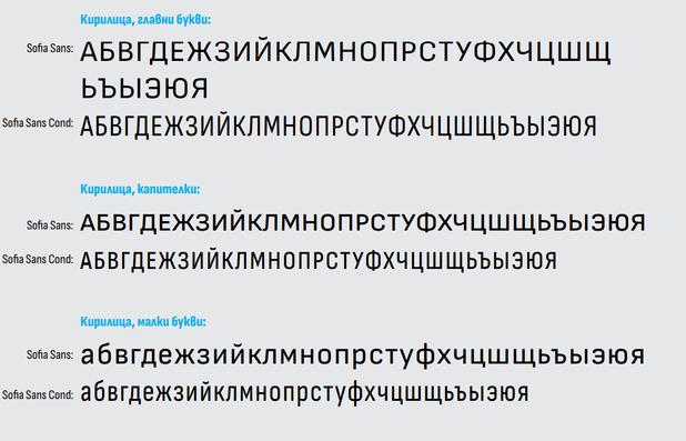 sofia sans,софия санс,шрифтът на софия